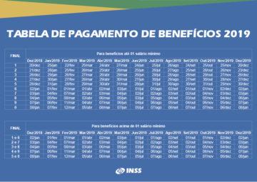 Tabela de Pagamento de Benefícios 2019